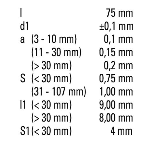 Standard-Diamanthohlbohrer mit Senkring