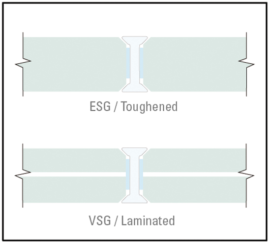 G2G - Glass partition joints 180°