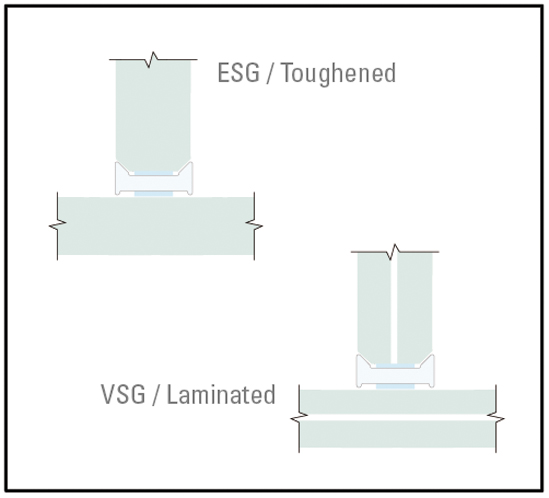 G2G - Glass partition joints