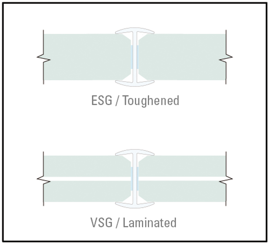 G2G - Glass partition joints H-Bar