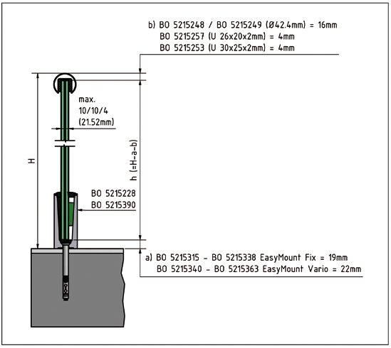 EasyMount Bodenmontageprofil 1,0 kN